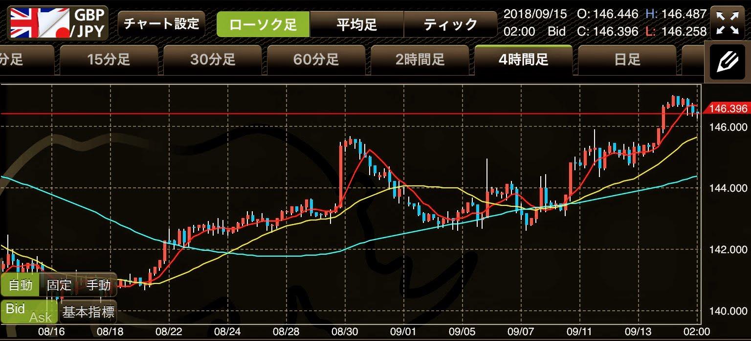 gbp_jpn_chart