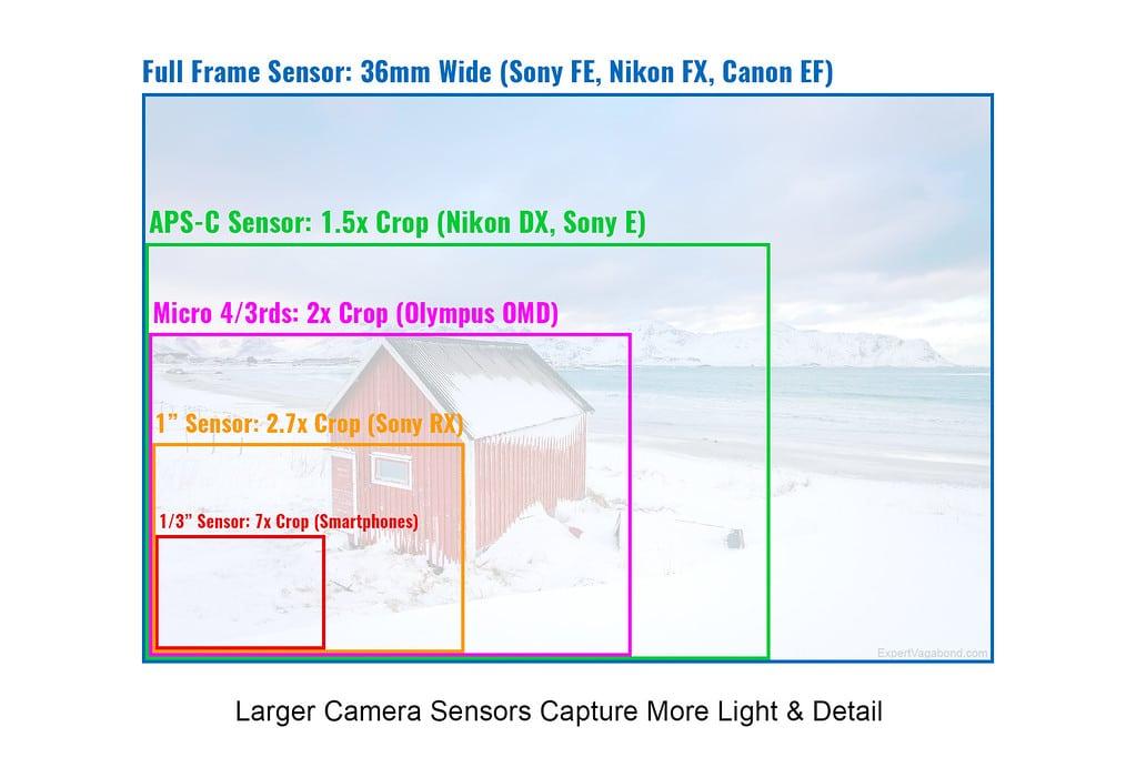 camera-sensor-XL